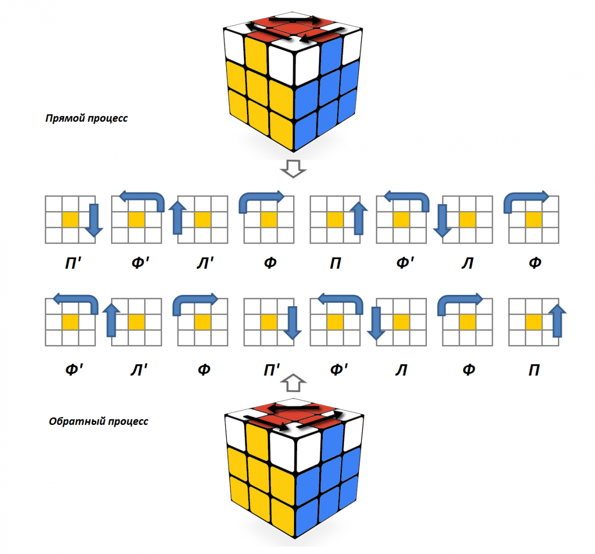 Кубик рубик обои, кубик рубик картинки, кубик рубик фото