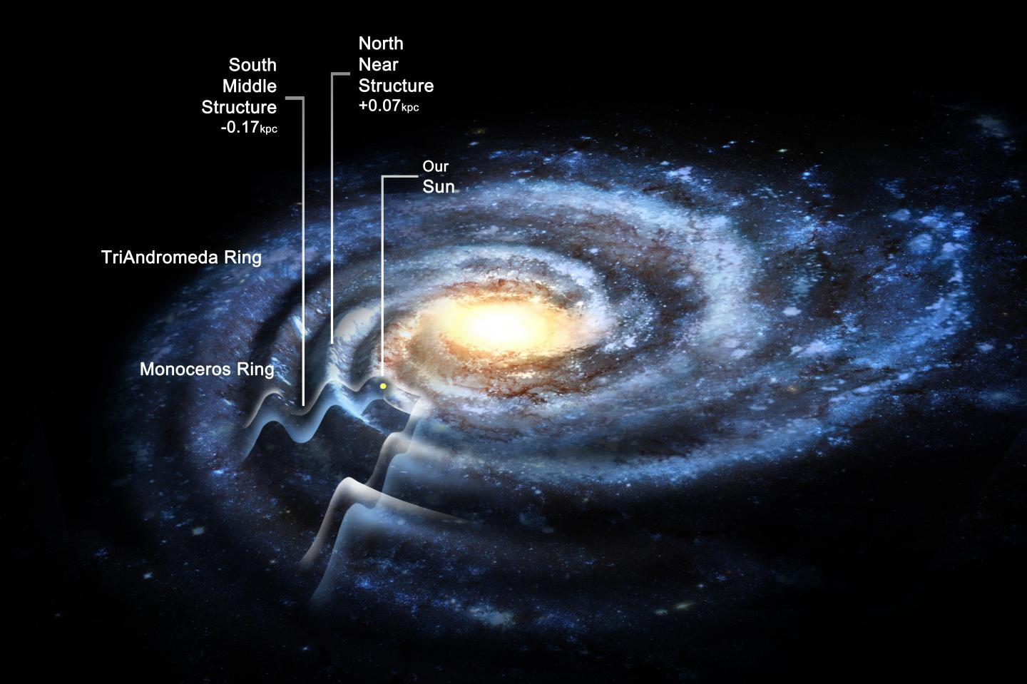 The-corrugated-galaxy-Milky-Way-may-be-much-larger-than-previously-estimated