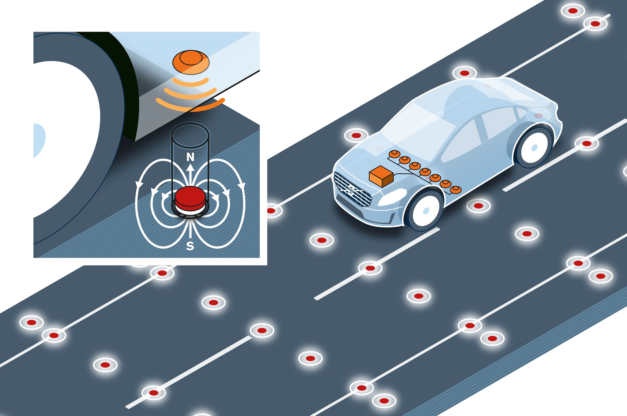 Volvo-magnetic-road-positioning-diagram