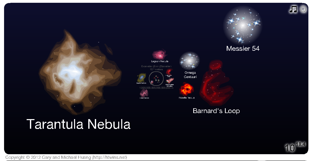 size-scale-of-universe