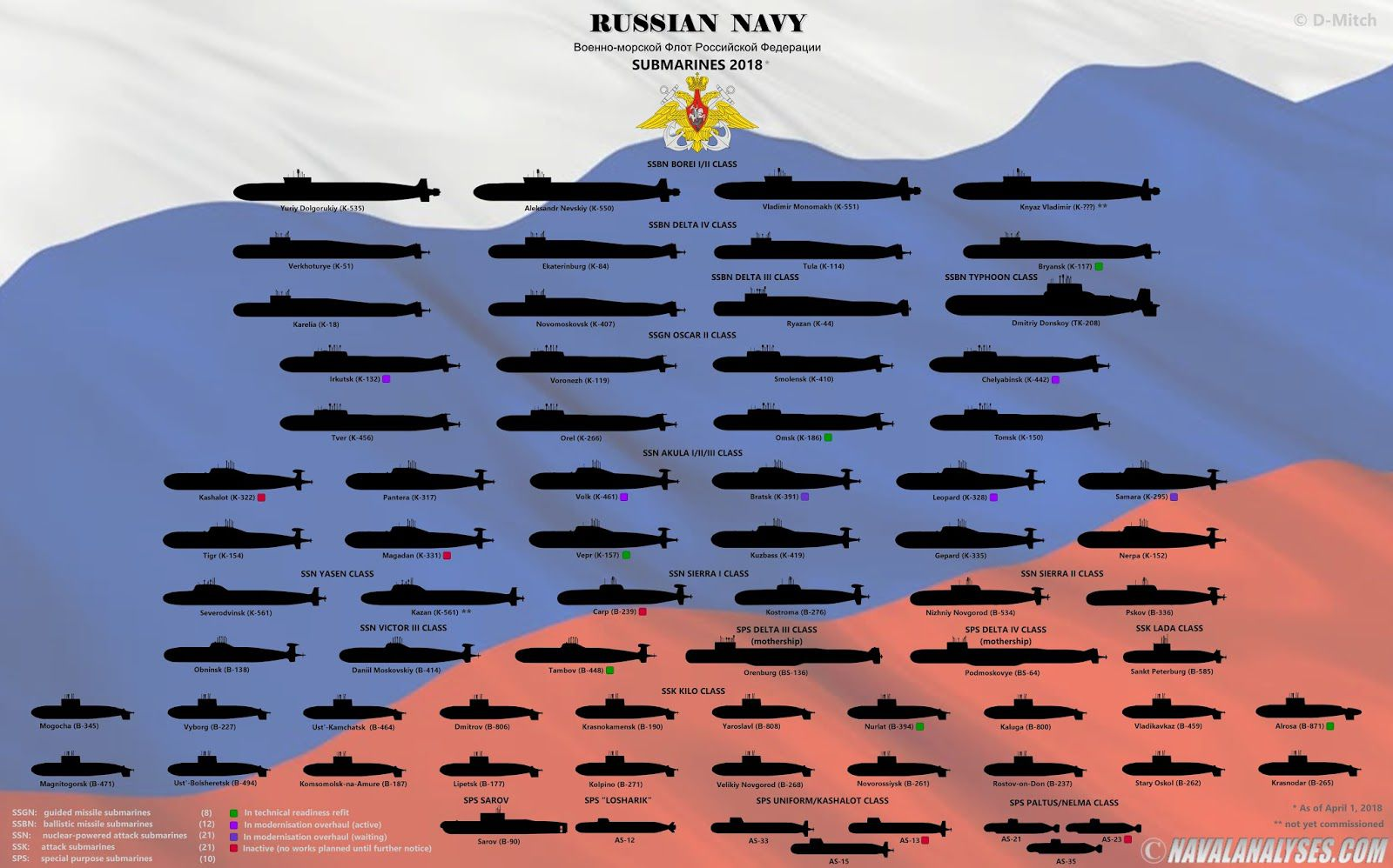 russian-navy-subs-2018-1524159225