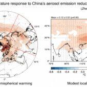 вклад китая в глобальное потепление