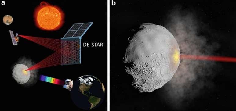 DE-STAR / Astrowatch.net